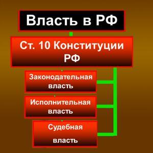 Органы власти Черноголовки